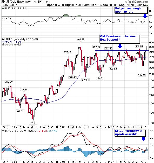gold_stocks_hui.png