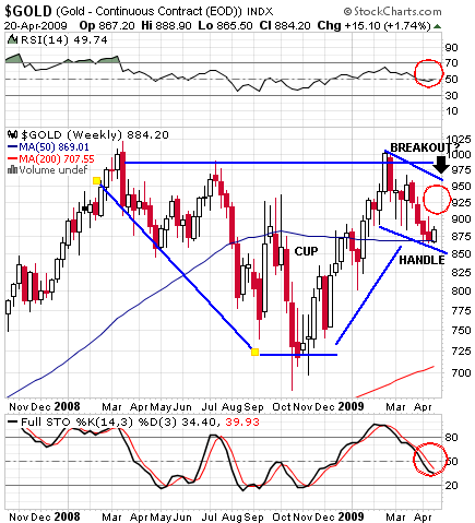 gold-cup-handle