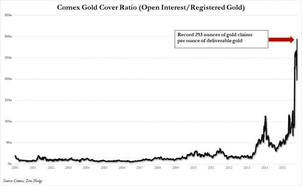 gold dilution nov_0