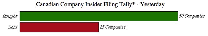 insider buying mining