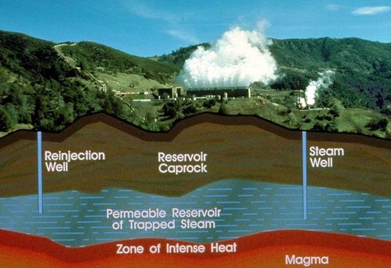 the-geysers-schematic_2