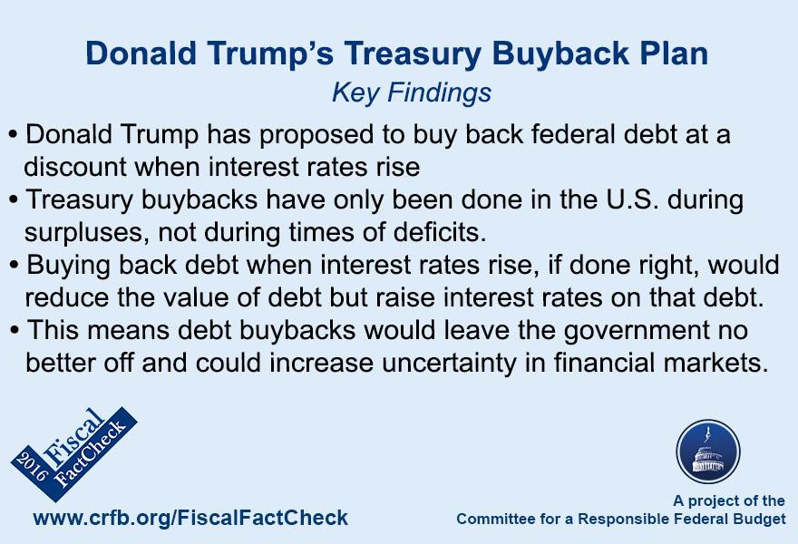 trump-debt-buyback